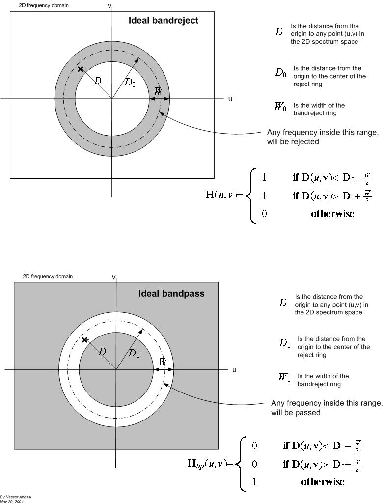 Eecs 203a Hw6 Prob 5 13htm Butterworth Filter Bandpass