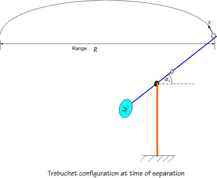Uci Engr 80 Project Description Design Of A Simple Trebuchet